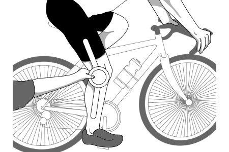 CycleLloyd
