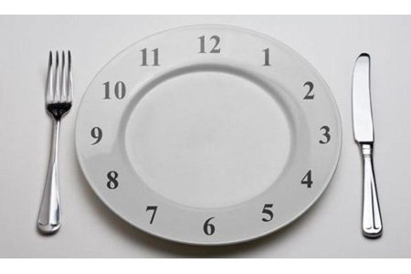 study, diet strategies, late lunch, Late Lunches And Weight Loss, circadian clock