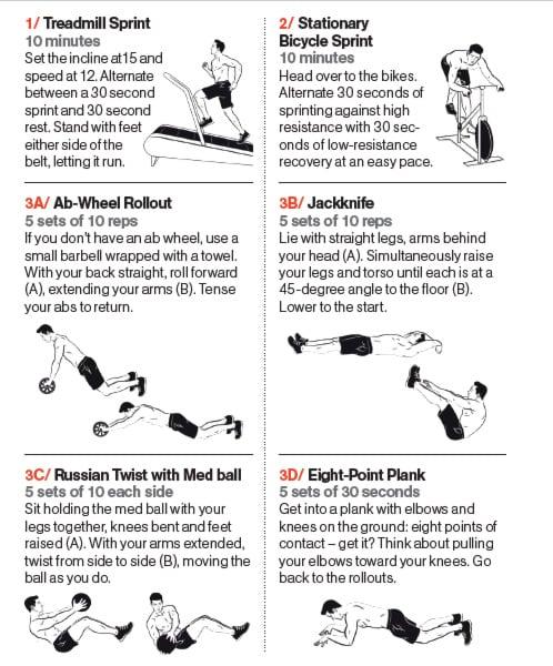 The Everyday Superhero Workout Men S Health