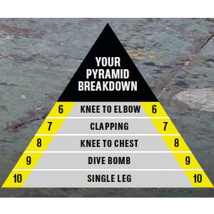 push-up-pyramid