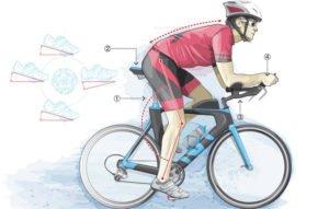 2-mh-triathlon-bike