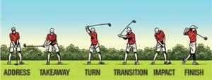 golf-swing-450_0